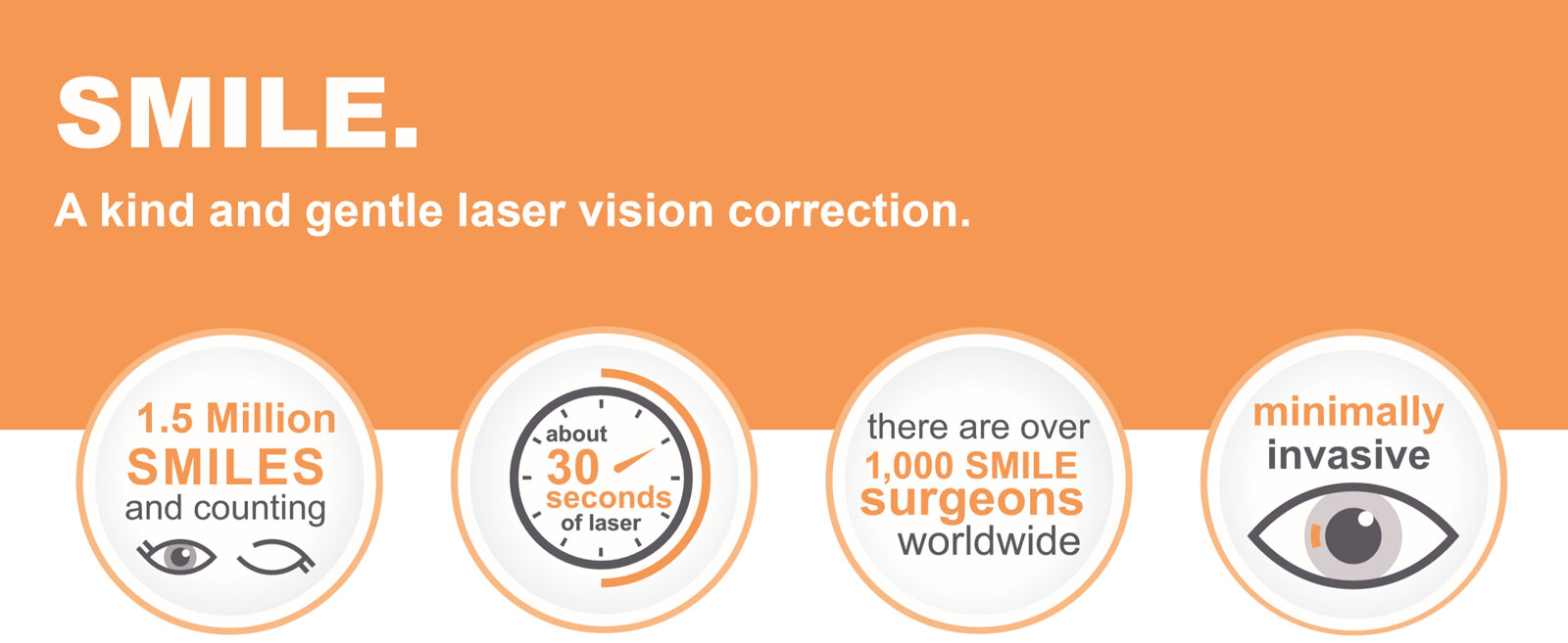 SMILE Laser Vision Correction Procedure